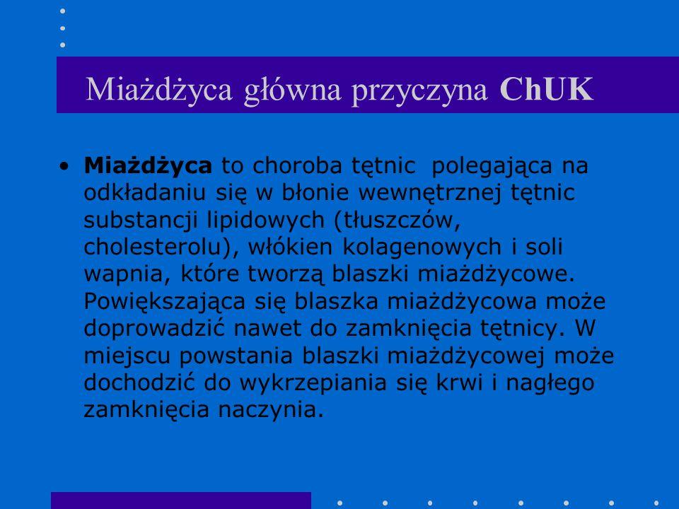 Aktualne badania epidemiologiczne w Polsce Wyniki NATPOL PLUS – 2002, (Nadciśnienie Tętnicze w Polsce Plus Zaburzenia Lipidowe i Cukrzyca)- badanie rozpowszechnienia głównych czynników ryzyka ChUK -wiek badanych: 18-90 r.