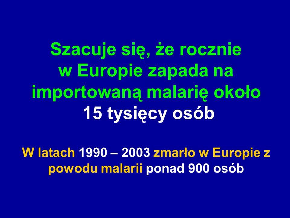 Szacuje się, że rocznie w Europie zapada na importowaną malarię około 15 tysięcy osób W latach 1990 – 2003 zmarło w Europie z powodu malarii ponad 900