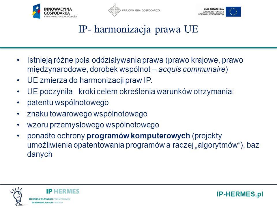 IP-HERMES.pl IP- harmonizacja prawa UE Istnieją różne pola oddziaływania prawa (prawo krajowe, prawo międzynarodowe, dorobek wspólnot – acquis communa
