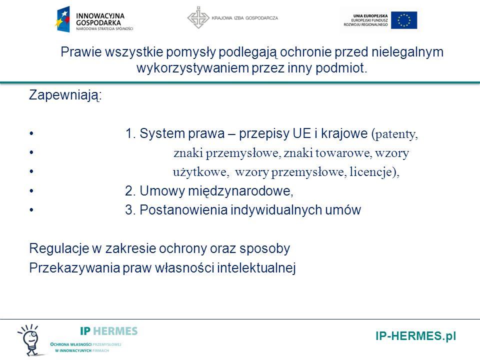 IP-HERMES.pl Prawie wszystkie pomysły podlegają ochronie przed nielegalnym wykorzystywaniem przez inny podmiot. Zapewniają: 1. System prawa – przepisy