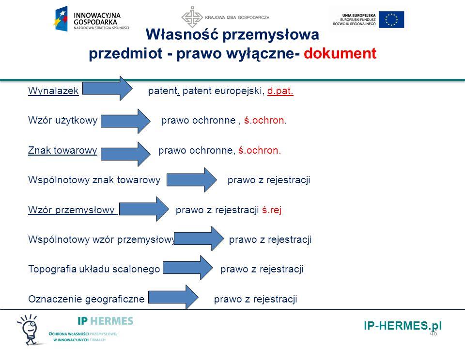 IP-HERMES.pl 46 Własność przemysłowa przedmiot - prawo wyłączne- dokument Wynalazek patent, patent europejski, d.pat. Wzór użytkowy prawo ochronne, ś.