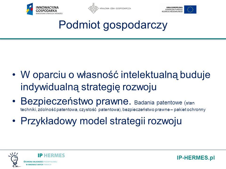 IP-HERMES.pl Podmiot gospodarczy W oparciu o własność intelektualną buduje indywidualną strategię rozwoju Bezpieczeństwo prawne. Badania patentowe ( s