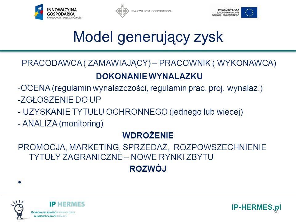 IP-HERMES.pl Model generujący zysk PRACODAWCA ( ZAMAWIAJĄCY) – PRACOWNIK ( WYKONAWCA) DOKONANIE WYNALAZKU -OCENA (regulamin wynalazczości, regulamin p