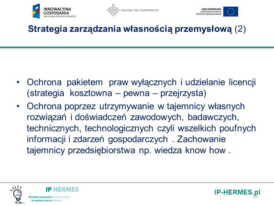 IP-HERMES.pl Strategia zarządzania własnością przemysłową (2) Ochrona pakietem praw wyłącznych i udzielanie licencji (strategia kosztowna – pewna – pr