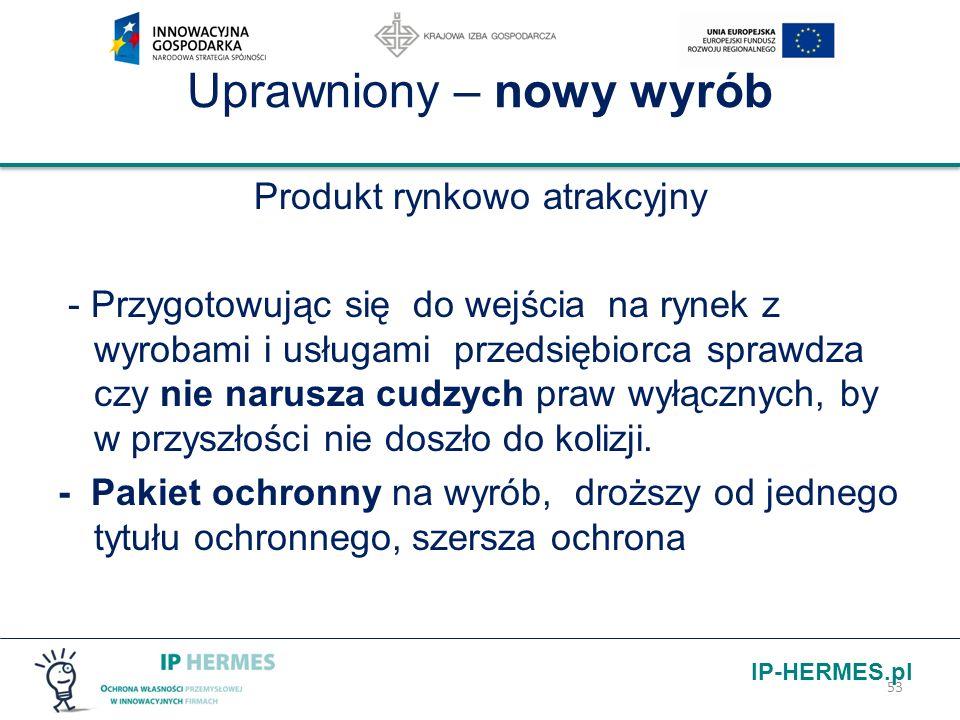 IP-HERMES.pl Uprawniony – nowy wyrób Produkt rynkowo atrakcyjny - Przygotowując się do wejścia na rynek z wyrobami i usługami przedsiębiorca sprawdza
