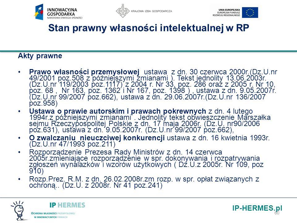 IP-HERMES.pl Stan prawny własności intelektualnej w RP Akty prawne Prawo własności przemysłowej ustawa z dn. 30 czerwca 2000r.(Dz.U.nr 49/2001 poz.508