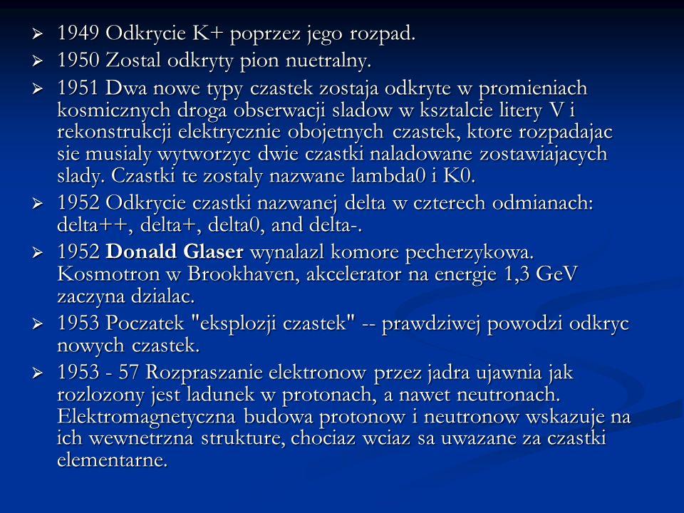 1949 Odkrycie K+ poprzez jego rozpad. 1949 Odkrycie K+ poprzez jego rozpad. 1950 Zostal odkryty pion nuetralny. 1950 Zostal odkryty pion nuetralny. 19