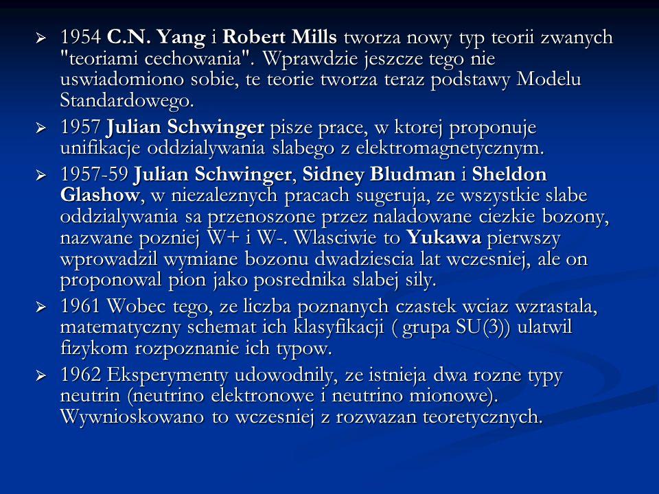1954 C.N. Yang i Robert Mills tworza nowy typ teorii zwanych