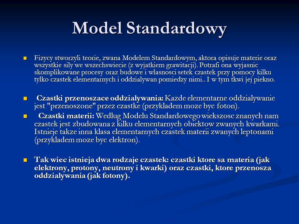 Model Standardowy Fizycy stworzyli teorie, zwana Modelem Standardowym, aktora opisuje materie oraz wszystkie sily we wszechswiecie (z wyjatkiem grawit
