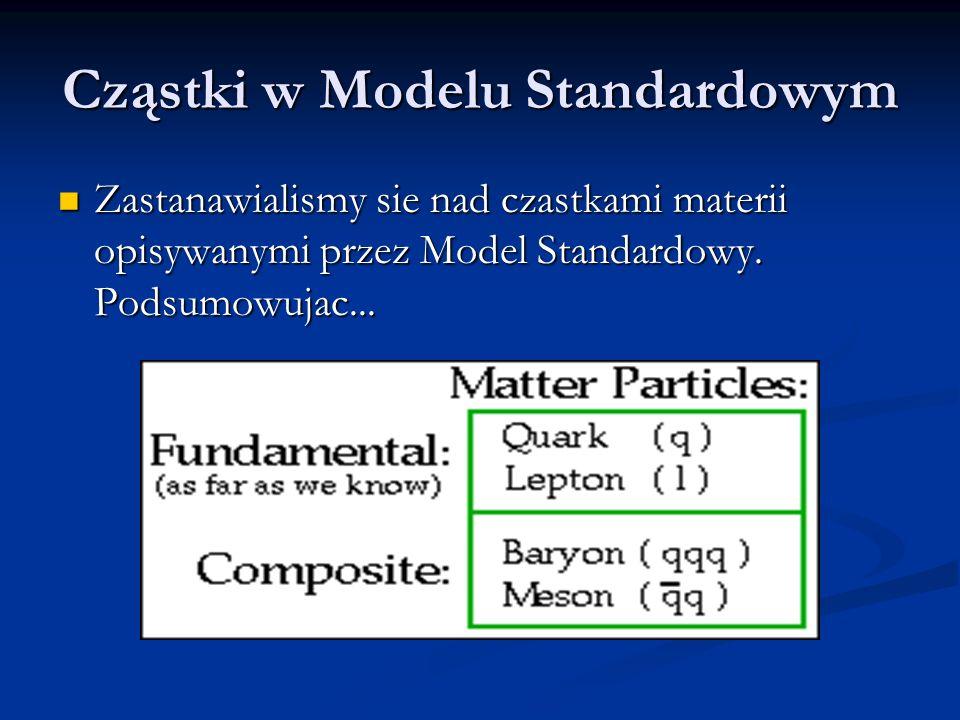Cząstki w Modelu Standardowym Zastanawialismy sie nad czastkami materii opisywanymi przez Model Standardowy. Podsumowujac... Zastanawialismy sie nad c