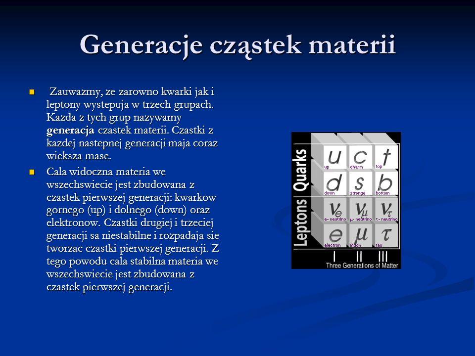 Generacje cząstek materii Zauwazmy, ze zarowno kwarki jak i leptony wystepuja w trzech grupach. Kazda z tych grup nazywamy generacja czastek materii.