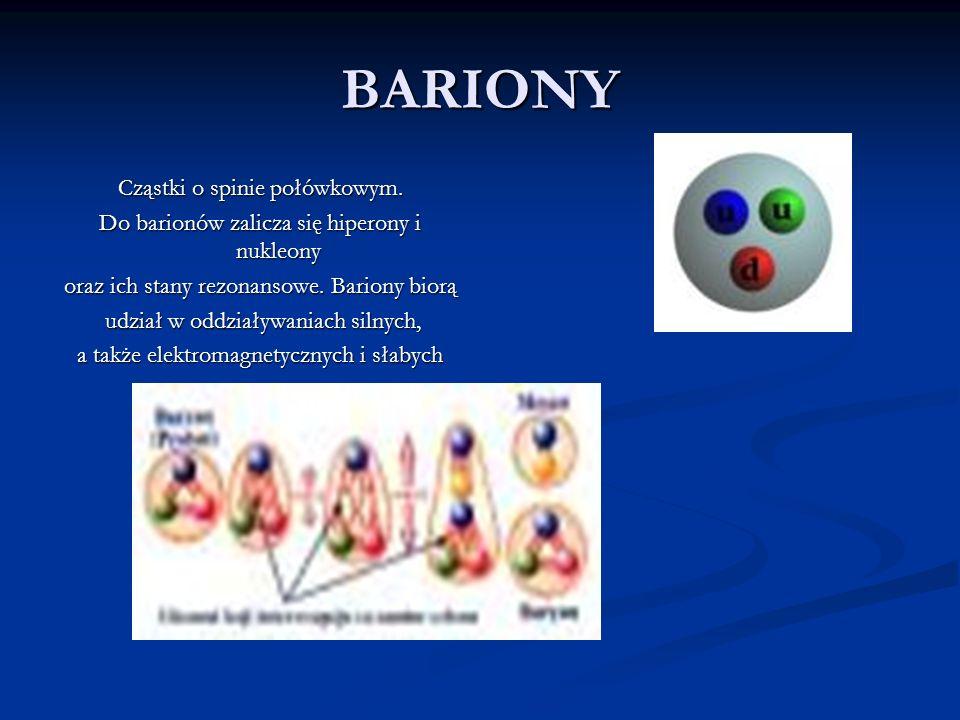 BARIONY Cząstki o spinie połówkowym. Do barionów zalicza się hiperony i nukleony oraz ich stany rezonansowe. Bariony biorą udział w oddziaływaniach si