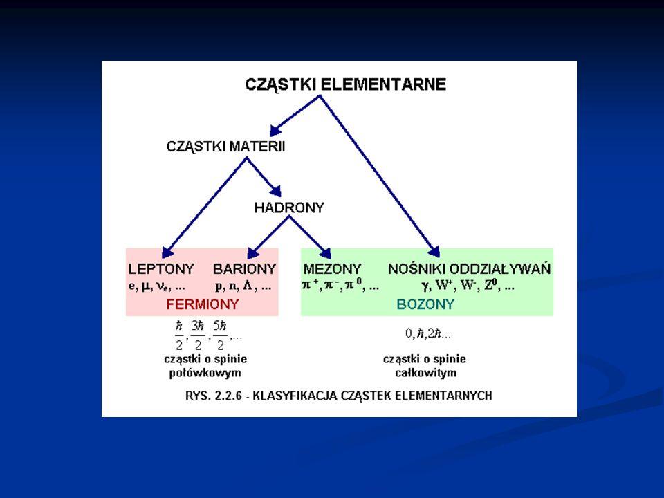 Czy protony i neutrony są cząstkami elementarnymi.