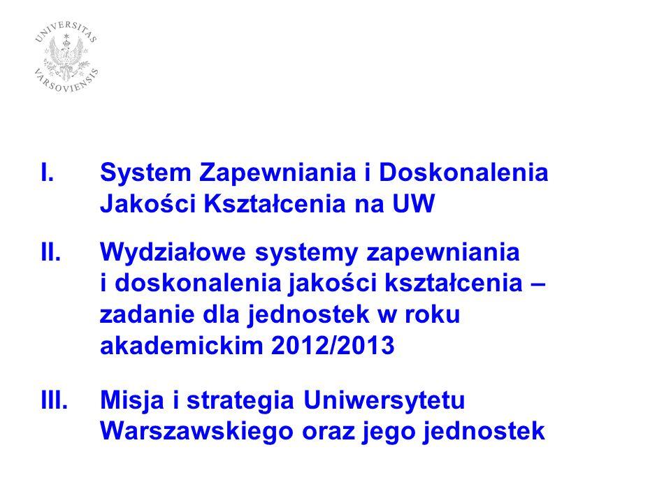 I.System Zapewniania i Doskonalenia Jakości Kształcenia na UW II.Wydziałowe systemy zapewniania i doskonalenia jakości kształcenia – zadanie dla jedno