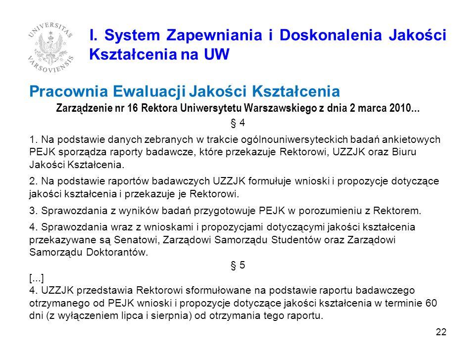 Pracownia Ewaluacji Jakości Kształcenia Zarządzenie nr 16 Rektora Uniwersytetu Warszawskiego z dnia 2 marca 2010... § 4 1. Na podstawie danych zebrany