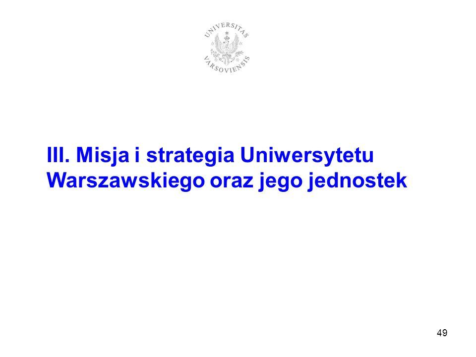 49 III. Misja i strategia Uniwersytetu Warszawskiego oraz jego jednostek