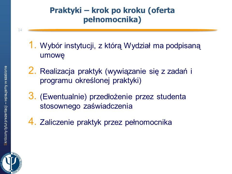 Skrócony tytuł prezentacji – wpisujemy w szablonie 14 1. Wybór instytucji, z którą Wydział ma podpisaną umowę 2. Realizacja praktyk (wywiązanie się z