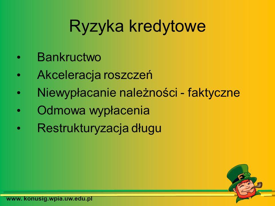www. konusig.wpia.uw.edu.pl Ryzyka kredytowe Bankructwo Akceleracja roszczeń Niewypłacanie należności - faktyczne Odmowa wypłacenia Restrukturyzacja d