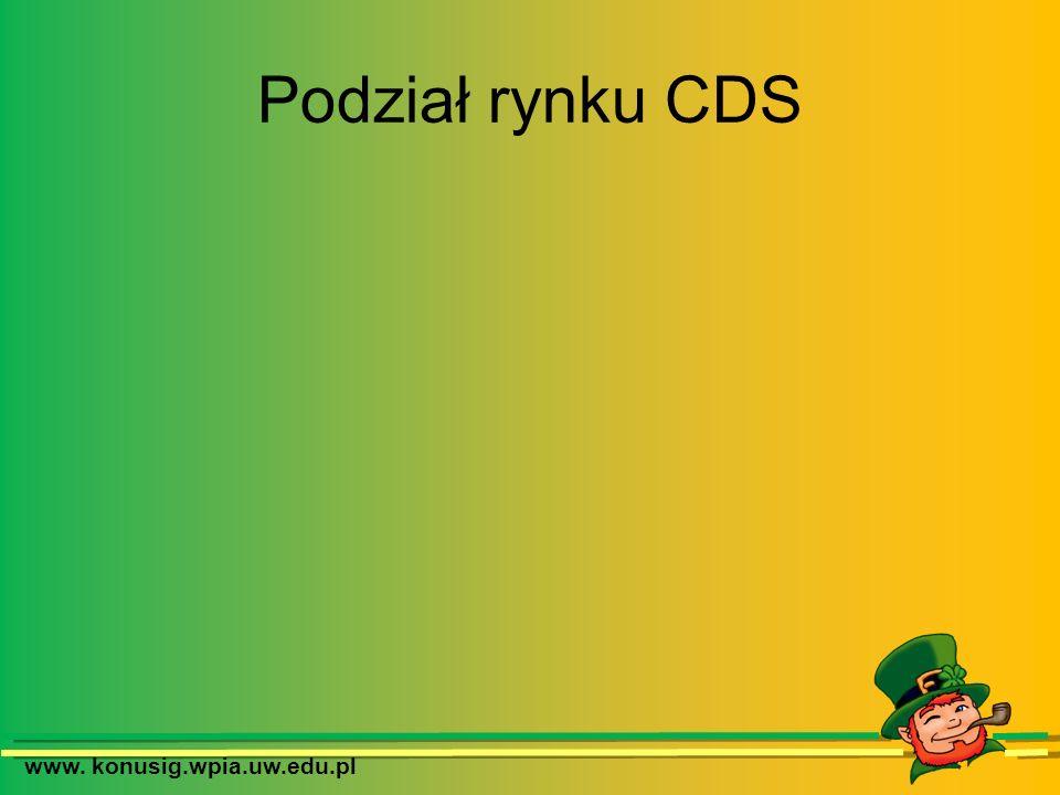 www. konusig.wpia.uw.edu.pl Podział rynku CDS