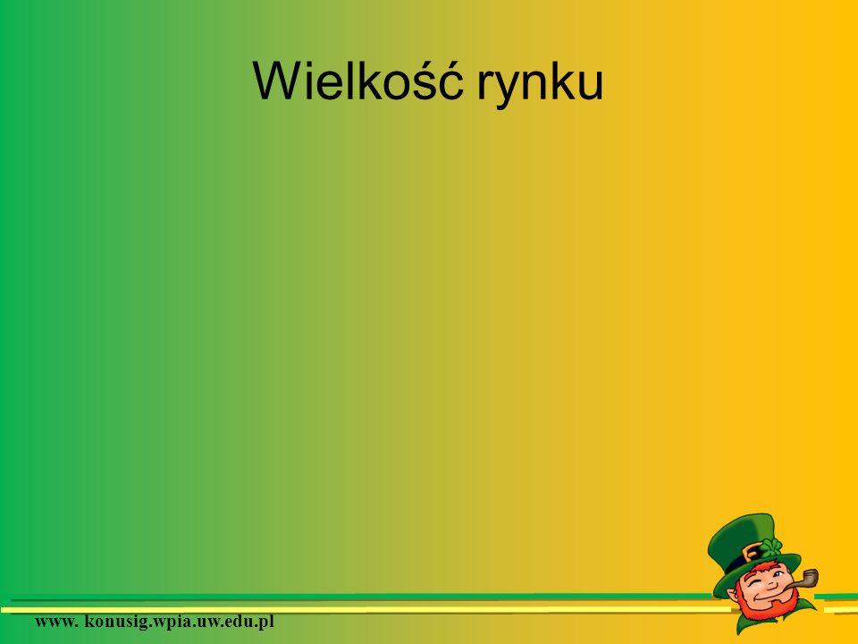 www. konusig.wpia.uw.edu.pl Wielkość rynku