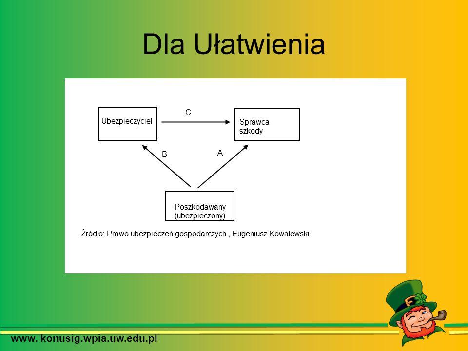 www. konusig.wpia.uw.edu.pl Dla Ułatwienia