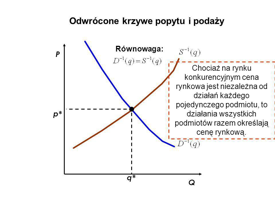 Odwrócone krzywe popytu i podaży q* Q p* P Równowaga: Chociaż na rynku konkurencyjnym cena rynkowa jest niezależna od działań każdego pojedynczego pod