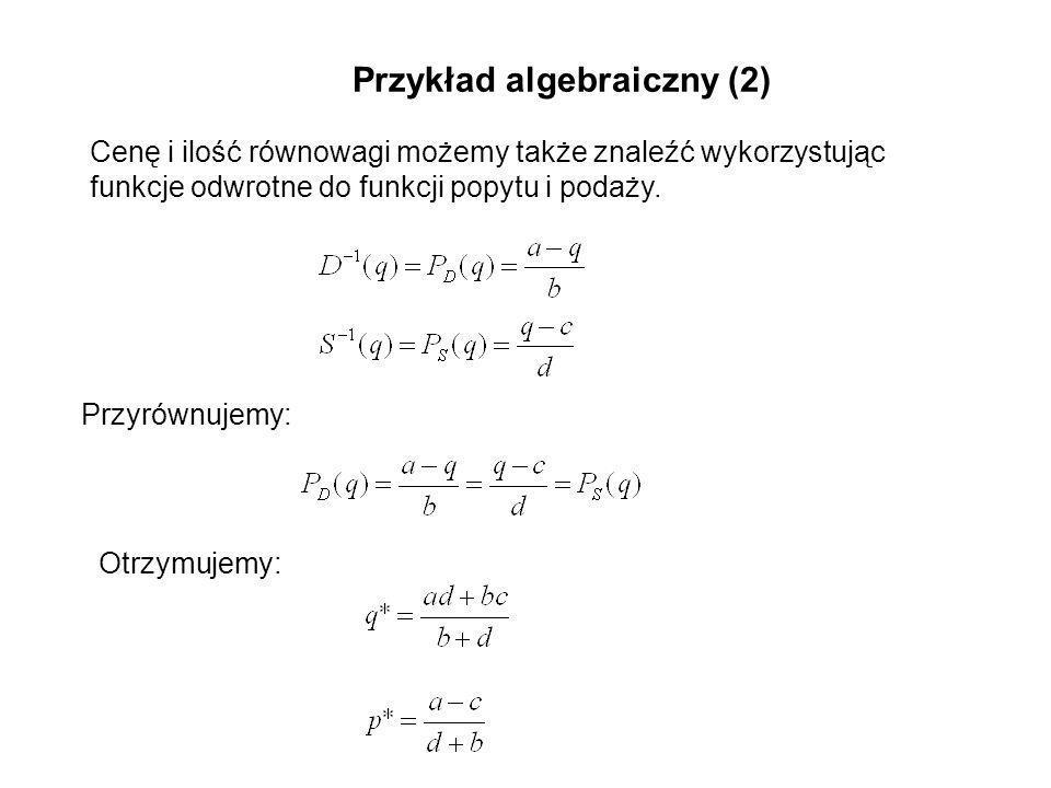 Przykład algebraiczny (2) Cenę i ilość równowagi możemy także znaleźć wykorzystując funkcje odwrotne do funkcji popytu i podaży. Przyrównujemy: Otrzym