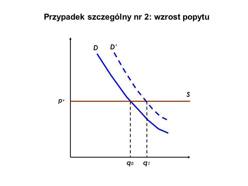 Przypadek szczególny nr 2: wzrost popytu D S q0q0 p*p* D q1q1