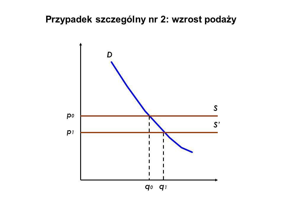 Przypadek szczególny nr 2: wzrost podaży D S q0q0 p0p0 q1q1 S p1p1
