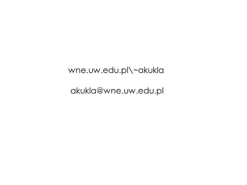 wne.uw.edu.pl\~akukla akukla@wne.uw.edu.pl