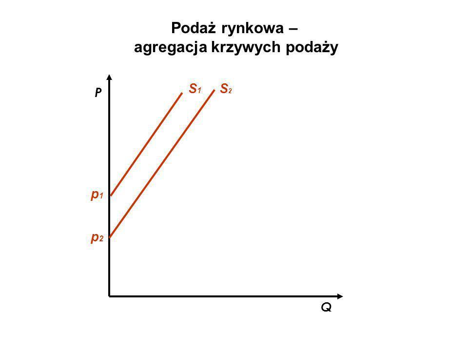 Gdy krzywa podaży jest sztywna (niezależna od ceny): podaż doskonale nieelastyczna.
