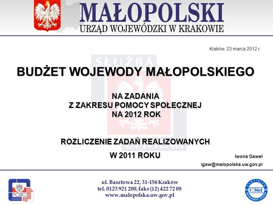 ul. Basztowa 22, 31-156 Kraków tel. 0123 921 200, faks (12) 422 72 08 www.malopolska.uw.gov.pl BUDŻET WOJEWODY MAŁOPOLSKIEGO NA ZADANIA Z ZAKRESU POMO