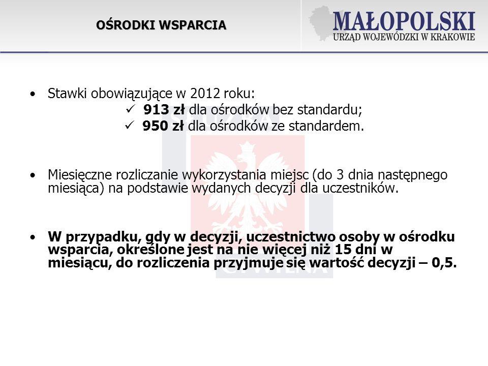 OŚRODKI WSPARCIA Stawki obowiązujące w 2012 roku: 913 zł dla ośrodków bez standardu; 950 zł dla ośrodków ze standardem. Miesięczne rozliczanie wykorzy