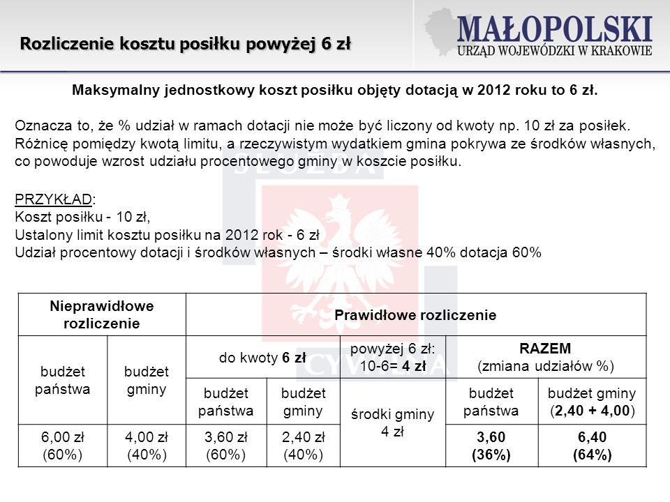 Maksymalny jednostkowy koszt posiłku objęty dotacją w 2012 roku to 6 zł. Oznacza to, że % udział w ramach dotacji nie może być liczony od kwoty np. 10