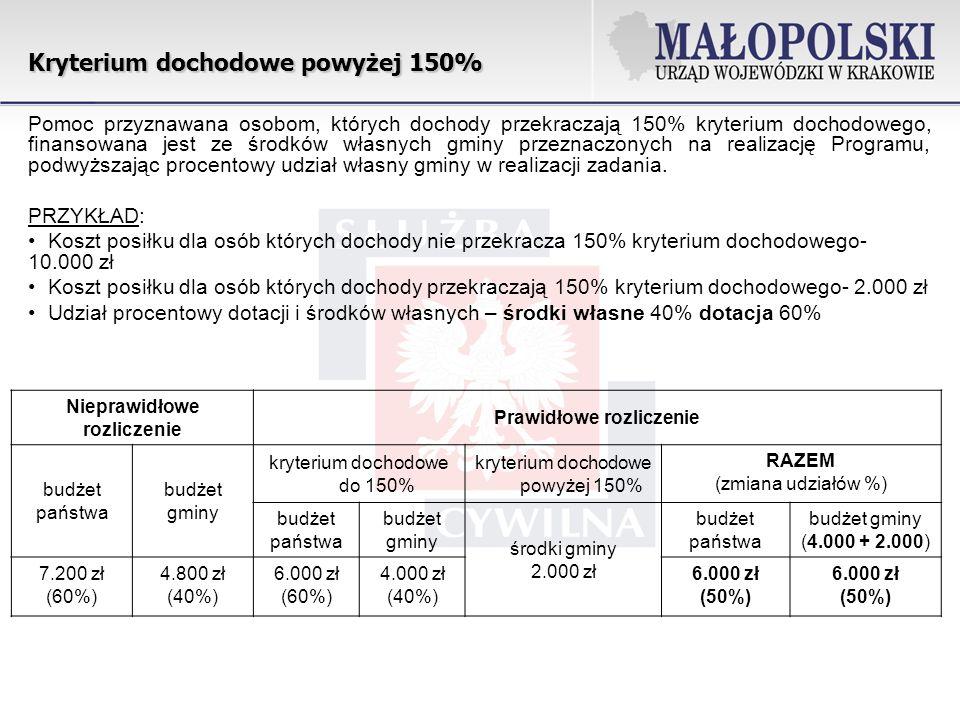Pomoc państwa w zakresie dożywiania przewidywane potrzeby: 38 183 454 zł, środki przyznane (ustawa budżetowa+rezerwy): 36 964 334 zł, braki : 1 219 120 zł Zabezpieczenie środków na realizację Programu przez Wojewodę w przypadku nie pozyskania dodatkowych środków z MPiPS: do wysokości liczby osób deklarowanych w grudniu 2011 r., w przypadku, gdy była ona niższa niż ta zgłoszona w styczniu 2012 r.