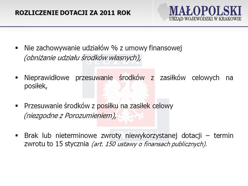 ROZLICZENIE DOTACJI ZA 2011 ROK Nie zachowywanie udziałów % z umowy finansowej (obniżanie udziału środków własnych), Nieprawidłowe przesuwanie środków