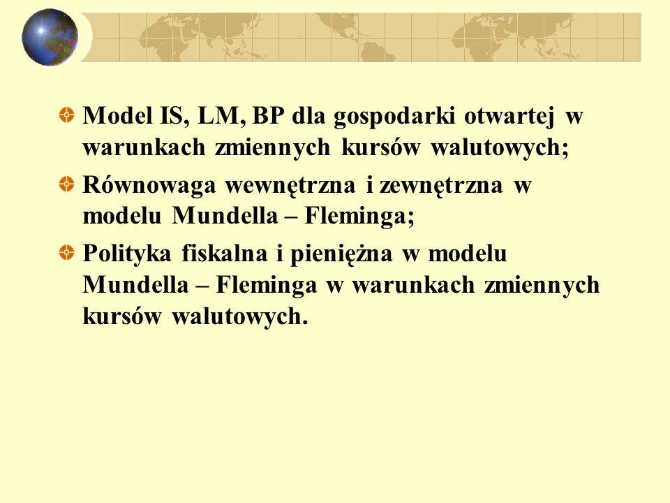 Model IS, LM, BP Równowaga rynkowa w gospodarce otwartej: Y = C + I + G + NX ; NX = X – Im = Bb C(Y-T); I(i- 0 ); Bb (EP*/P, Y) Y = D (Y-T, i - 0, G, Q) 0 = 0 (Y-Y P ) i = i* + (E 0 - E)/E BP = Bb + Bk = 0; Bk (i – i*);
