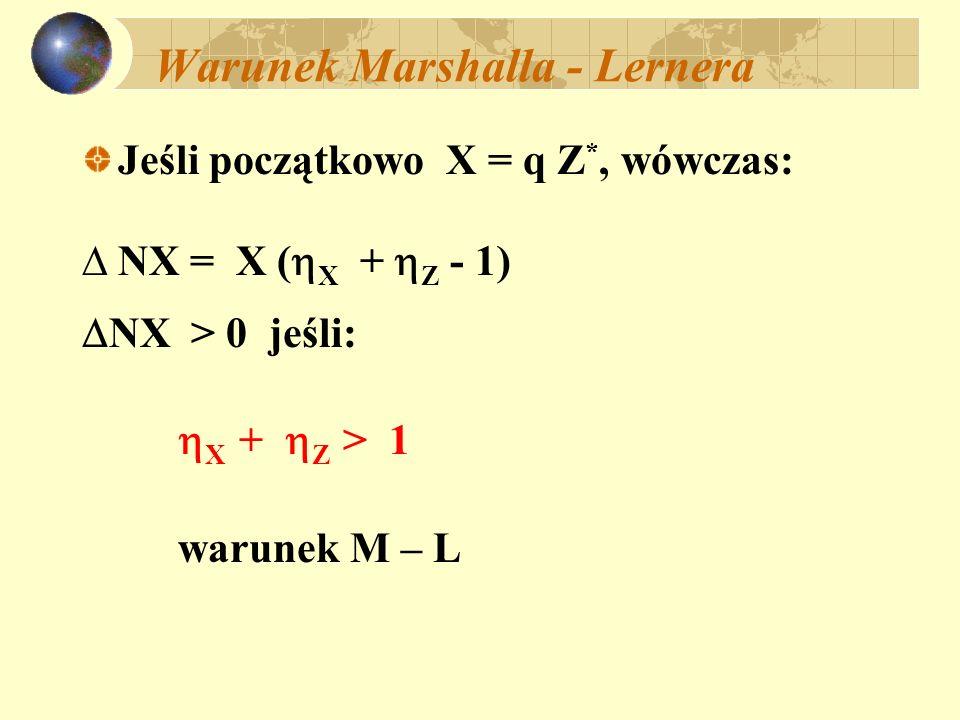 Warunek Marshalla - Lernera Jeśli początkowo X = q Z *, wówczas: NX = X ( X + Z - 1) NX > 0 jeśli: X + Z > 1 warunek M – L