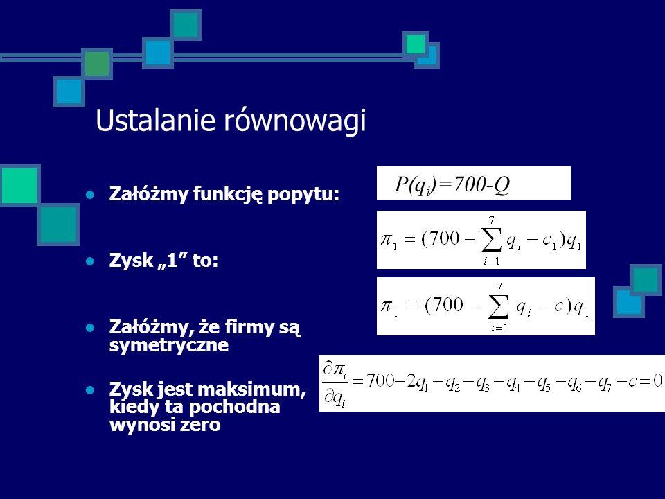 Ustalanie równowagi Załóżmy funkcję popytu: Zysk 1 to: Załóżmy, że firmy są symetryczne Zysk jest maksimum, kiedy ta pochodna wynosi zero P(q i )=700-