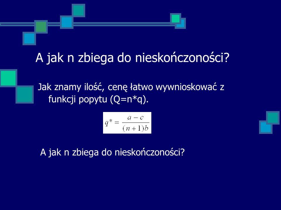 A jak n zbiega do nieskończoności? Jak znamy ilość, cenę łatwo wywnioskować z funkcji popytu (Q=n*q). A jak n zbiega do nieskończoności?