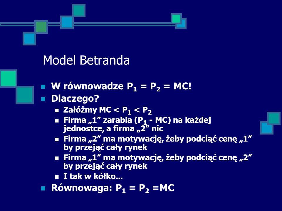 Model Betranda W równowadze P 1 = P 2 = MC! Dlaczego? Załóżmy MC < P 1 < P 2 Firma 1 zarabia (P 1 - MC) na każdej jednostce, a firma 2 nic Firma 2 ma