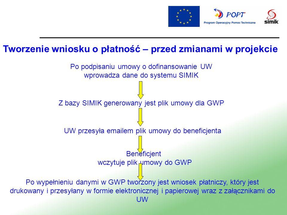 Tworzenie wniosku o płatność – przed zmianami w projekcie Po podpisaniu umowy o dofinansowanie UW wprowadza dane do systemu SIMIK Z bazy SIMIK generow