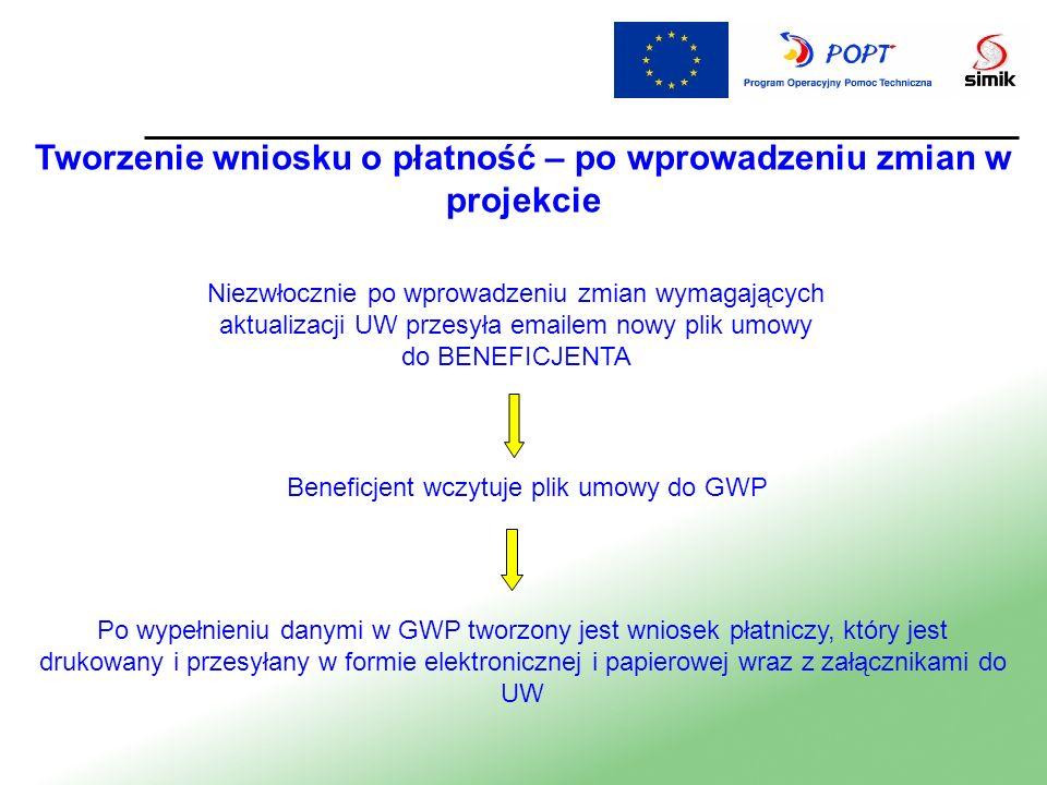 Skąd generator GWP.