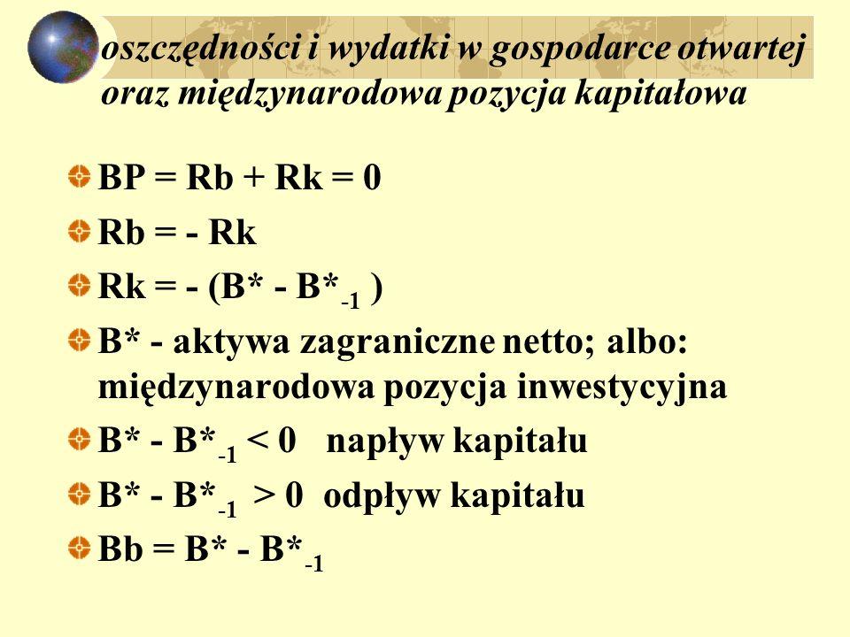 Realny kurs walutowy Realny kurs walutowy (Q) jest relatywna ceną koszyka dóbr i usług zagranicznych przeliczonego na walutę krajową kursem nominalnym do ceny krajowego koszyka; Q = ( E P*) / P zmiany Q ΔQ / Q = ΔE /E + ΔP* / P* - ΔP / P