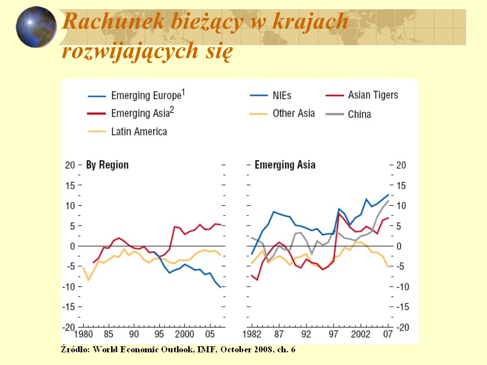 Polityka gospodarcza i realny kurs walutowy: Polityka fiskalna krajowa:zmniejszenie oszczędności krajowych: NX Q S-I Q Q NX NX(Q)