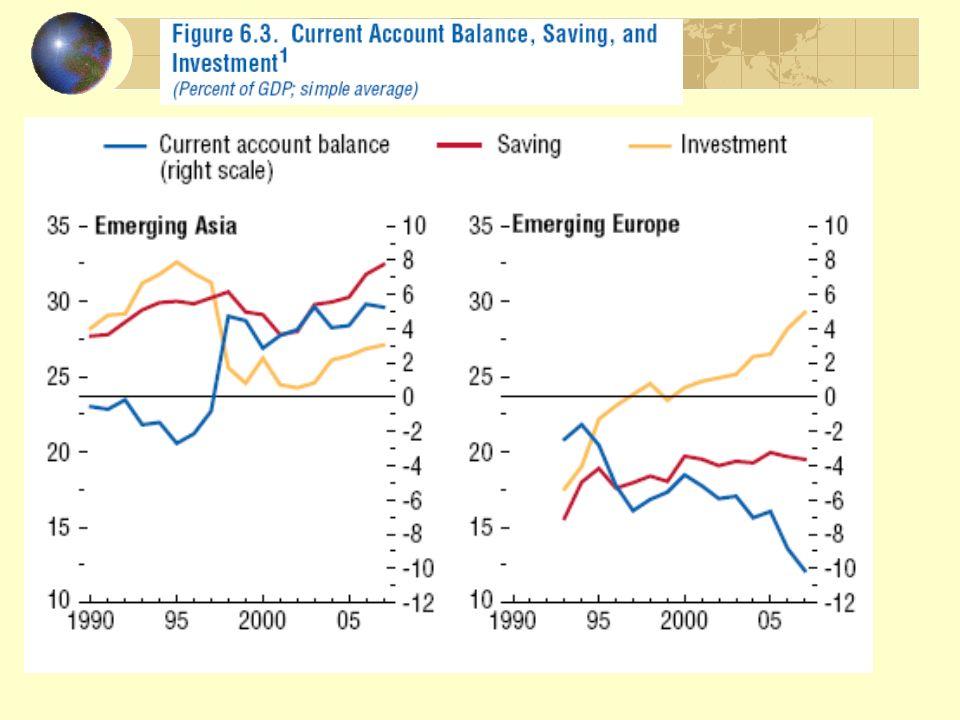 Determinanty międzyokresowej wymiany Ceną pożyczenia jednej jednostki produktu dla dzisiejszej konsumpcji jest produkt, który musi być przeznaczony na spłatę długu w przyszłości: 1 + r A ; gdzie r jest realną stopą procentową; Jest to koszt alternatywny konsumpcji jednej jednostki dzisiaj określony wielkością przyszłej konsumpcji, która musi być przeznaczona na spłatę długu.