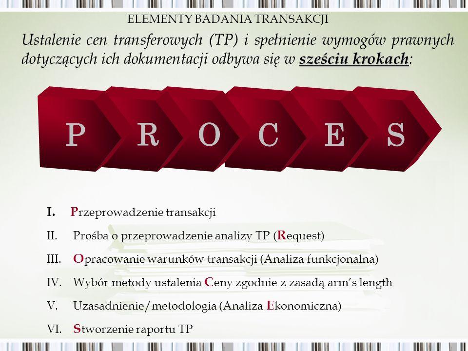 sześciu krokach Ustalenie cen transferowych (TP) i spełnienie wymogów prawnych dotyczących ich dokumentacji odbywa się w sześciu krokach : I.P rzeprow