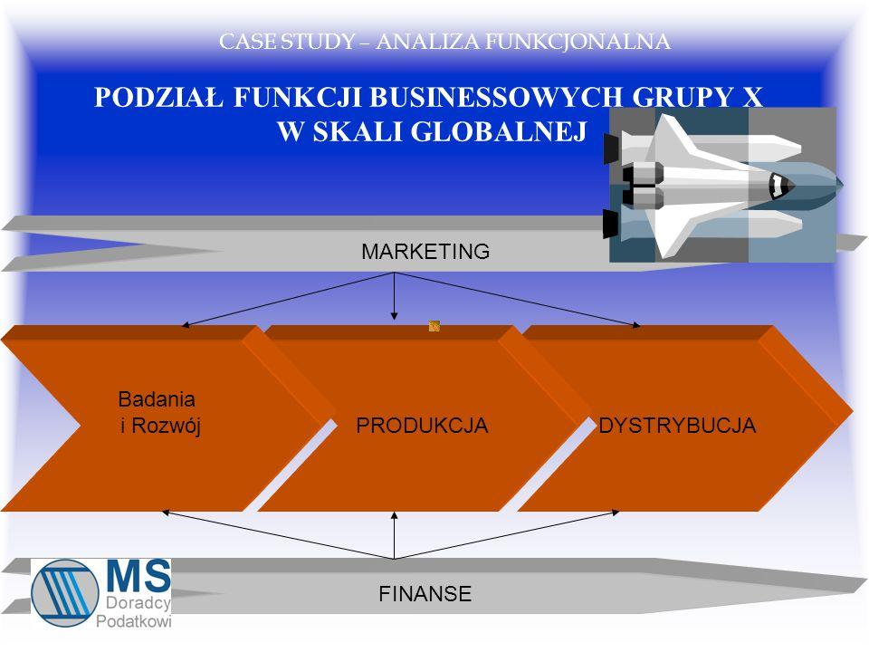 DYSTRYBUCJA MARKETING FINANSE PRODUKCJA Badania i Rozwój PODZIAŁ FUNKCJI BUSINESSOWYCH GRUPY X W SKALI GLOBALNEJ CASE STUDY – ANALIZA FUNKCJONALNA