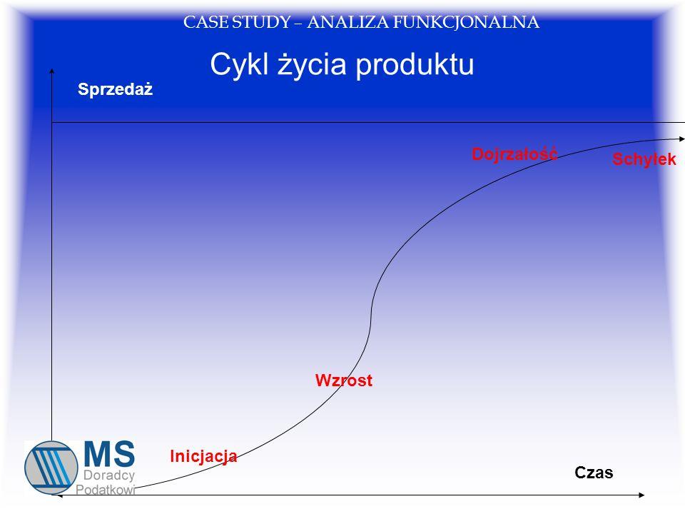 Cykl życia produktu Sprzedaż Czas Inicjacja Wzrost Dojrzałość Schyłek CASE STUDY – ANALIZA FUNKCJONALNA