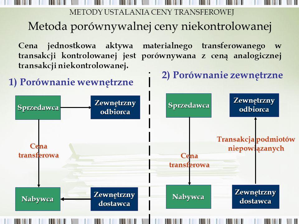 Metoda porównywalnej ceny niekontrolowanej Cena jednostkowa aktywa materialnego transferowanego w transakcji kontrolowanej jest porównywana z ceną ana